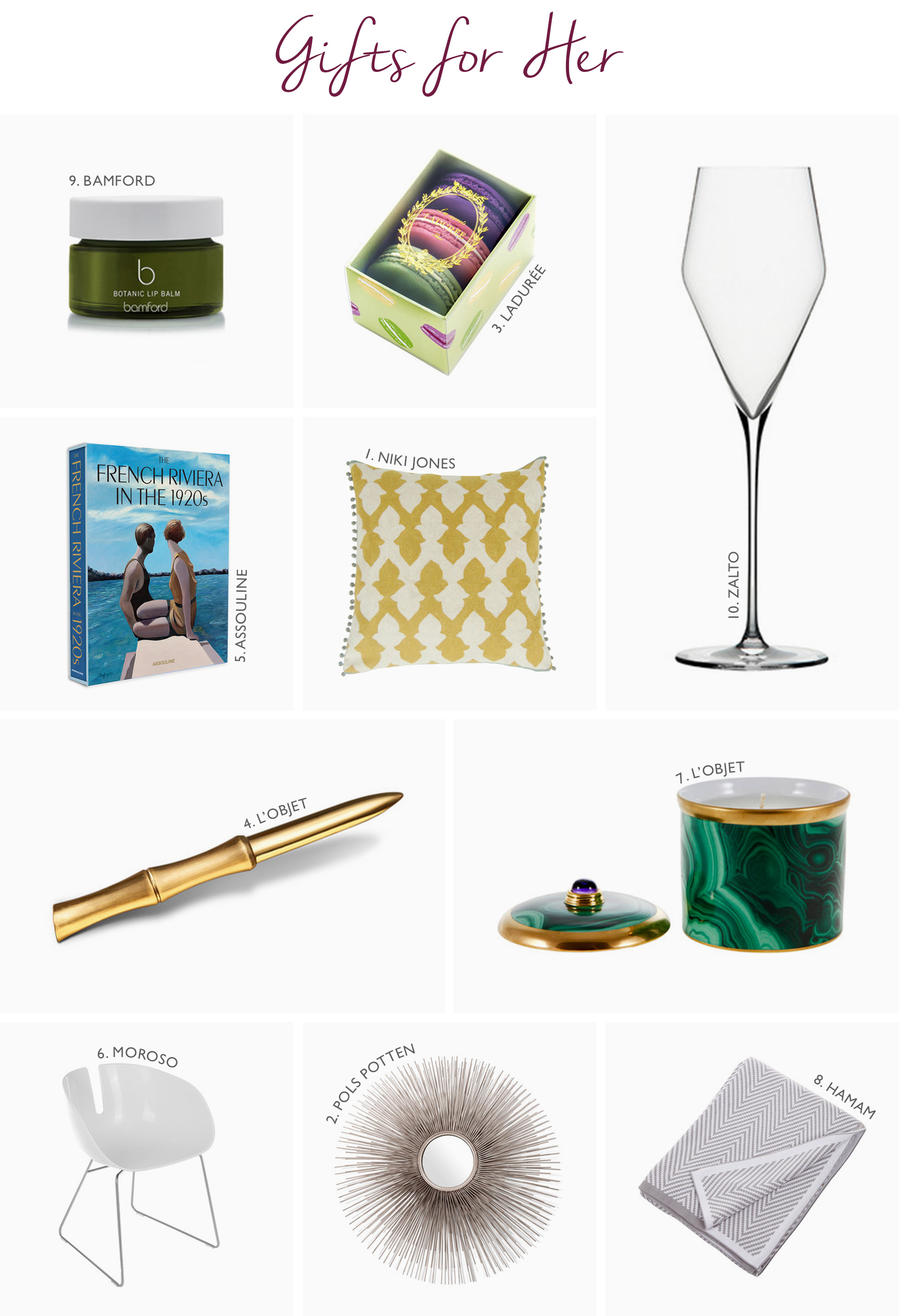 the expert christmas gift guide 2015 - Best Christmas Gifts 2015 For Her