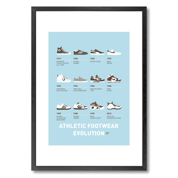 My Evolution Sneaker Minimal Poster