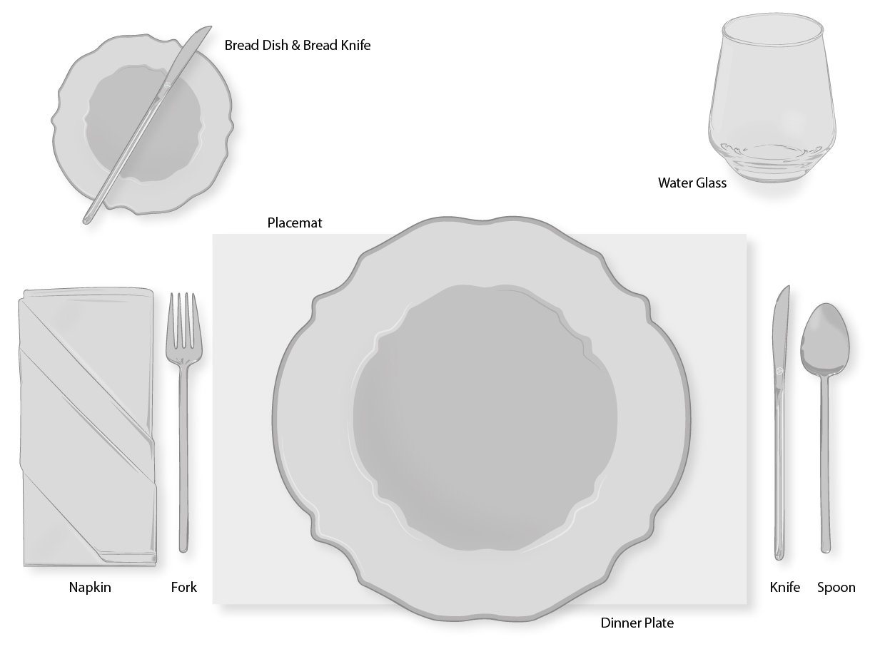Table Setting Diagram Placemat  U0026 Table Setting In