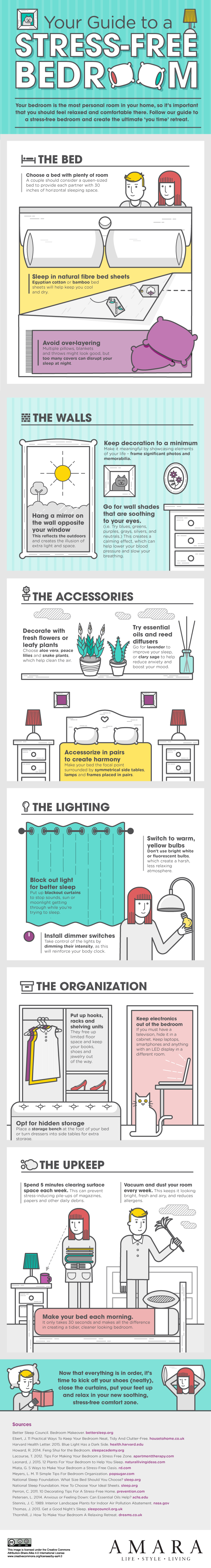 Your Guide to a Stress-free Bedroom